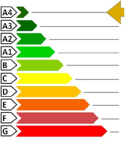PRESTAZIONI ENERGETICHE DEL LEGNO