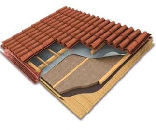 Conseguenze di un tetto non ventilato e isolato in legno