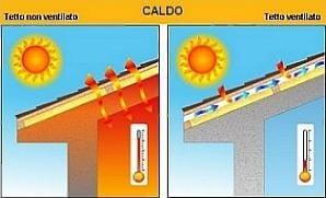 tetto non ventilato